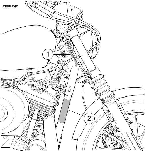 Motorcycle Vin Number Location Wiring Source